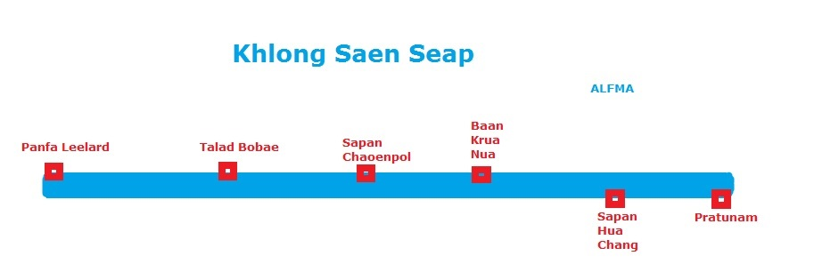 klong-saen-seap