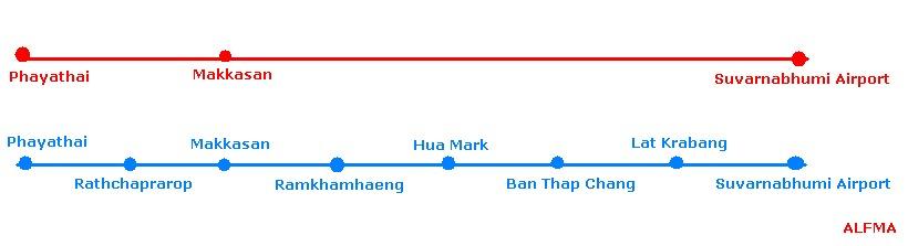 tren-aeropuerto-bangkok